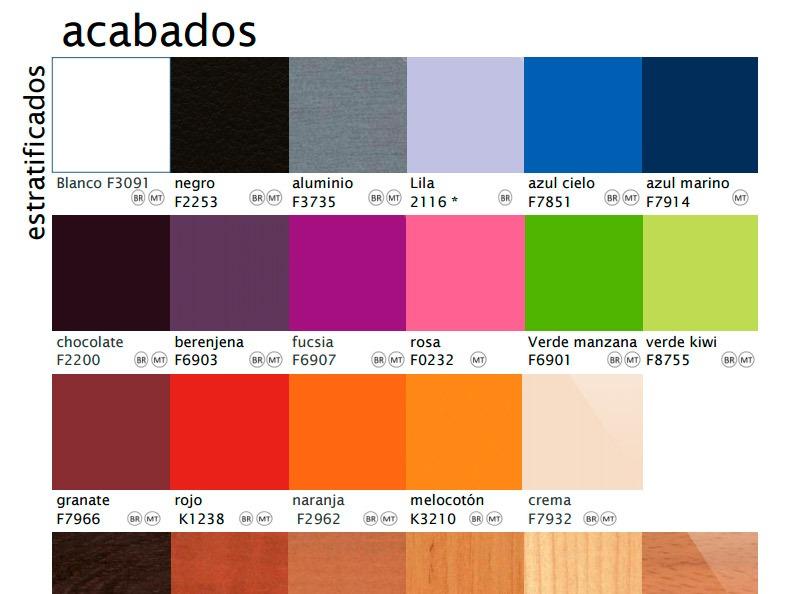 Emocion_Cocinas-Mesas-guia-de-colores